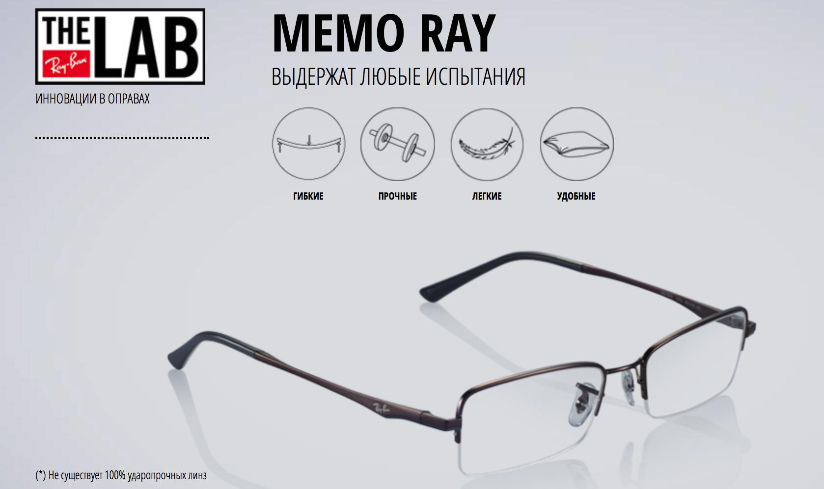 Memo Ray